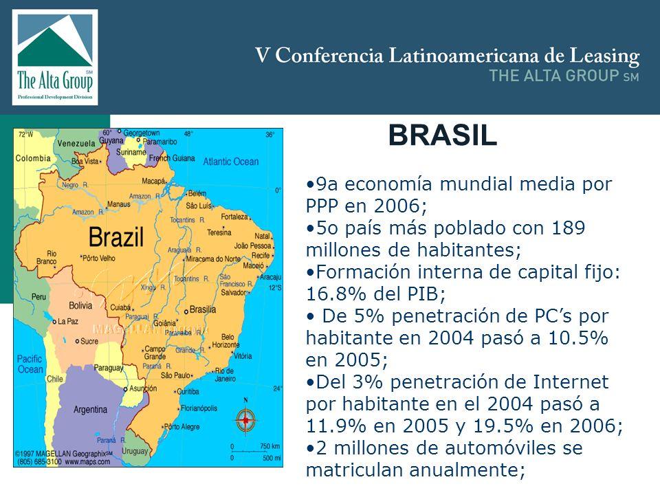 Insertar logo BRASIL 9a economía mundial media por PPP en 2006; 5o país más poblado con 189 millones de habitantes; Formación interna de capital fijo: