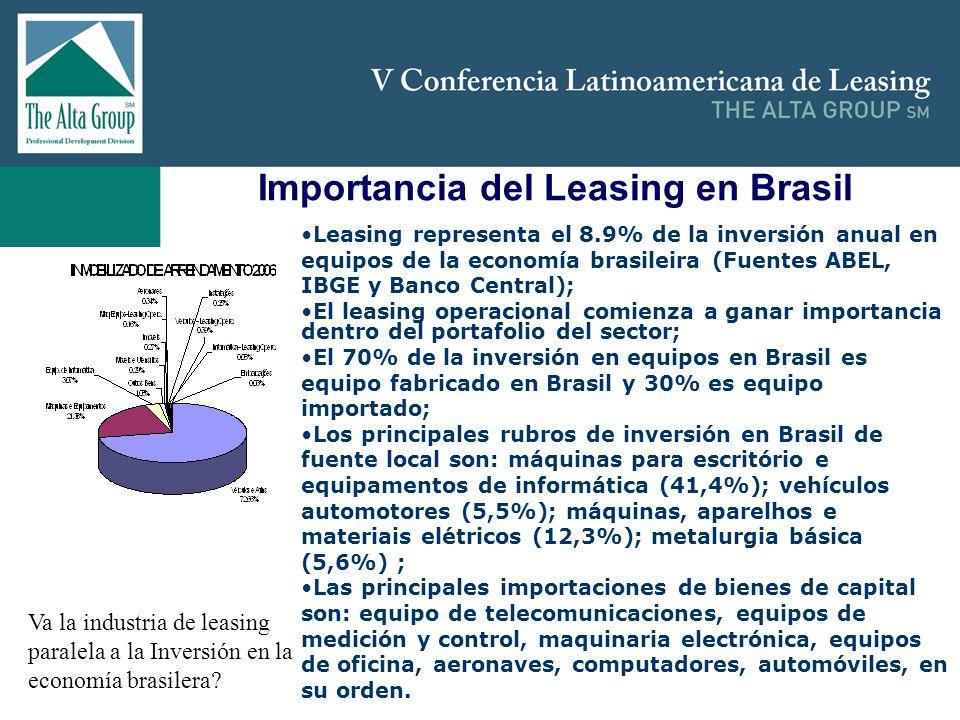 Insertar logo Importancia del Leasing en Brasil Va la industria de leasing paralela a la Inversión en la economía brasilera? Leasing representa el 8.9