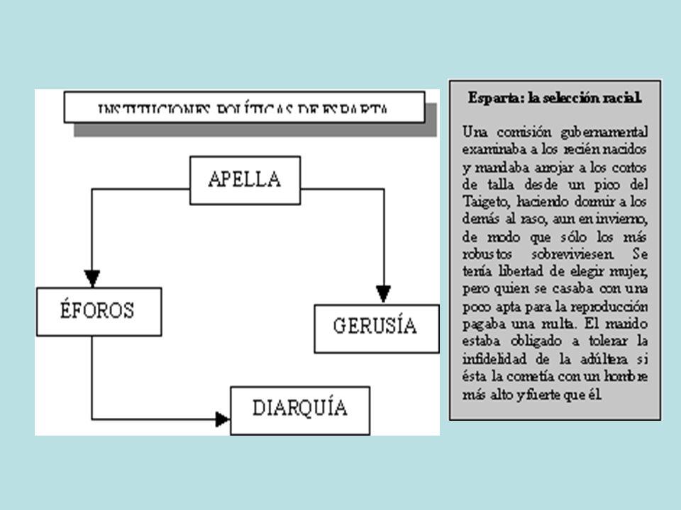 La Democracia Ateniense Dos legisladores, Solón y Clístenes (siglo VI a.