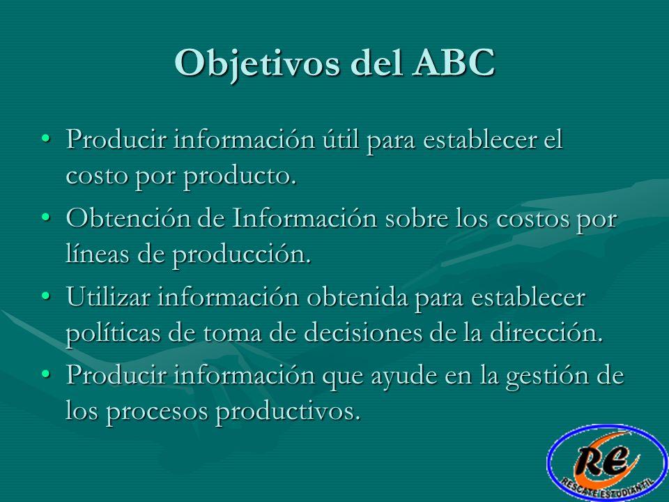 Objetivos del ABC Producir información útil para establecer el costo por producto.Producir información útil para establecer el costo por producto. Obt