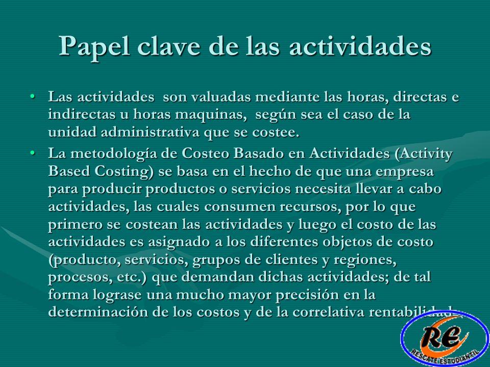 Papel clave de las actividades Las actividades son valuadas mediante las horas, directas e indirectas u horas maquinas, según sea el caso de la unidad