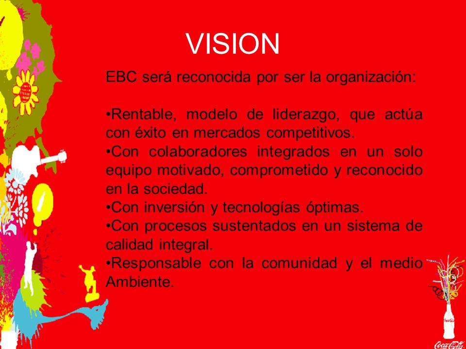 VISION EBC será reconocida por ser la organización: Rentable, modelo de liderazgo, que actúa con éxito en mercados competitivos.