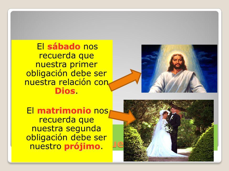 ¿A quién nos recuerda el sábado? sábado Dios El sábado nos recuerda que nuestra primer obligación debe ser nuestra relación con Dios. matrimonio próji
