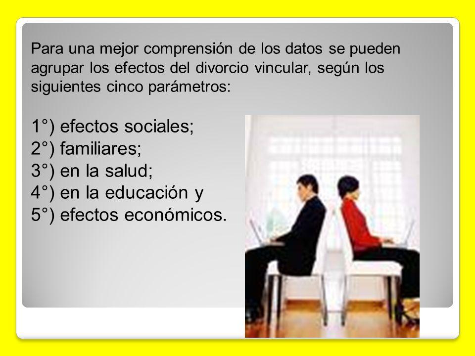 Para una mejor comprensión de los datos se pueden agrupar los efectos del divorcio vincular, según los siguientes cinco parámetros: 1°) efectos social