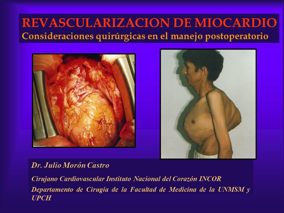 Consideraciones Fisiopatológicas By pass cardiopulmonar Hipotermia Respuesta Inflamatoria Sistémica