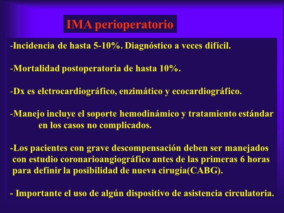 IMA perioperatorio -Incidencia de hasta 5-10%. Diagnóstico a veces difícil. -Mortalidad postoperatoria de hasta 10%. -Dx es elctrocardiográfico, enzim