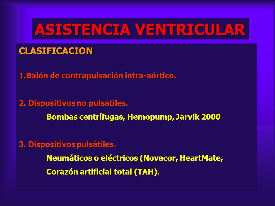 ASISTENCIA VENTRICULAR CLASIFICACION 1.Balón de contrapulsación intra-aórtico. 2. Dispositivos no pulsátiles. Bombas centrífugas, Hemopump, Jarvik 200