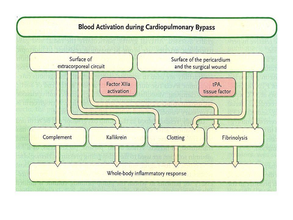 E s c a l o f r i o s Recalentar el ambiente (colchón térmico) Meperidina (petidina), 12,5 – 50 mg EV Propofol, EV lento Relajantes ( vecuronio 4 – 8 mg ), sedación, y recalentar