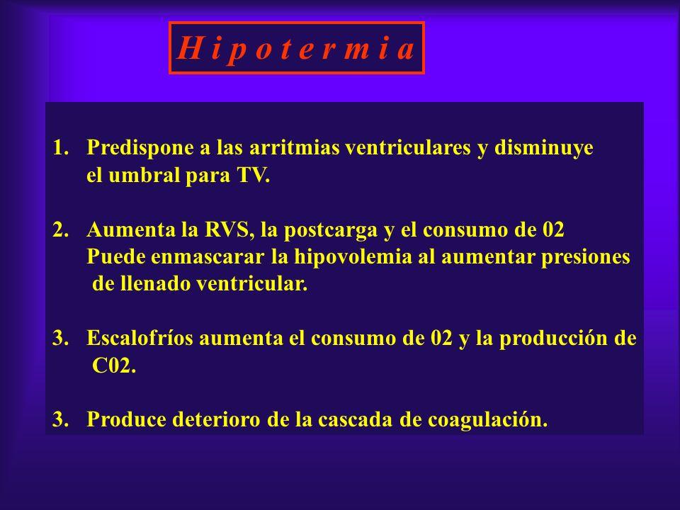 H i p o t e r m i a 1.Predispone a las arritmias ventriculares y disminuye el umbral para TV. 2.Aumenta la RVS, la postcarga y el consumo de 02 Puede