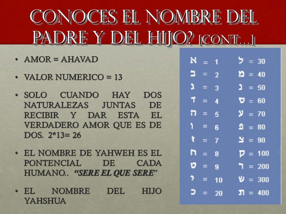 CONOCES EL NOMBRE DEL PADRE Y DEL HIJO? [cont…] AMOR = AHAVADAMOR = AHAVAD VALOR NUMERICO = 13VALOR NUMERICO = 13 SOLO CUANDO HAY DOS NATURALEZAS JUNT