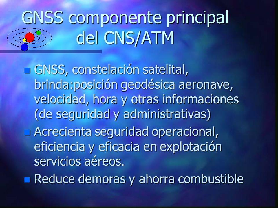 GNSS componente principal del CNS/ATM n GNSS, constelación satelital, brinda:posición geodésica aeronave, velocidad, hora y otras informaciones (de se