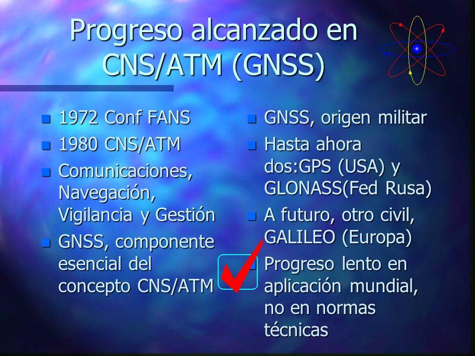 Progreso alcanzado en CNS/ATM (GNSS) n 1972 Conf FANS n 1980 CNS/ATM n Comunicaciones, Navegación, Vigilancia y Gestión n GNSS, componente esencial de