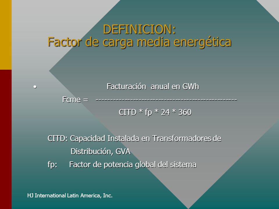 HJ International Latin America, Inc. DEFINICION: Factor de carga media energética Facturación anual en GWh Facturación anual en GWh Fcme = -----------