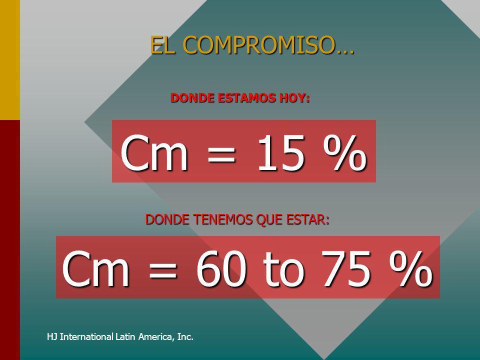 HJ International Latin America, Inc. EL COMPROMISO… DONDE ESTAMOS HOY: DONDE TENEMOS QUE ESTAR: Cm = 15 % Cm = 60 to 75 %