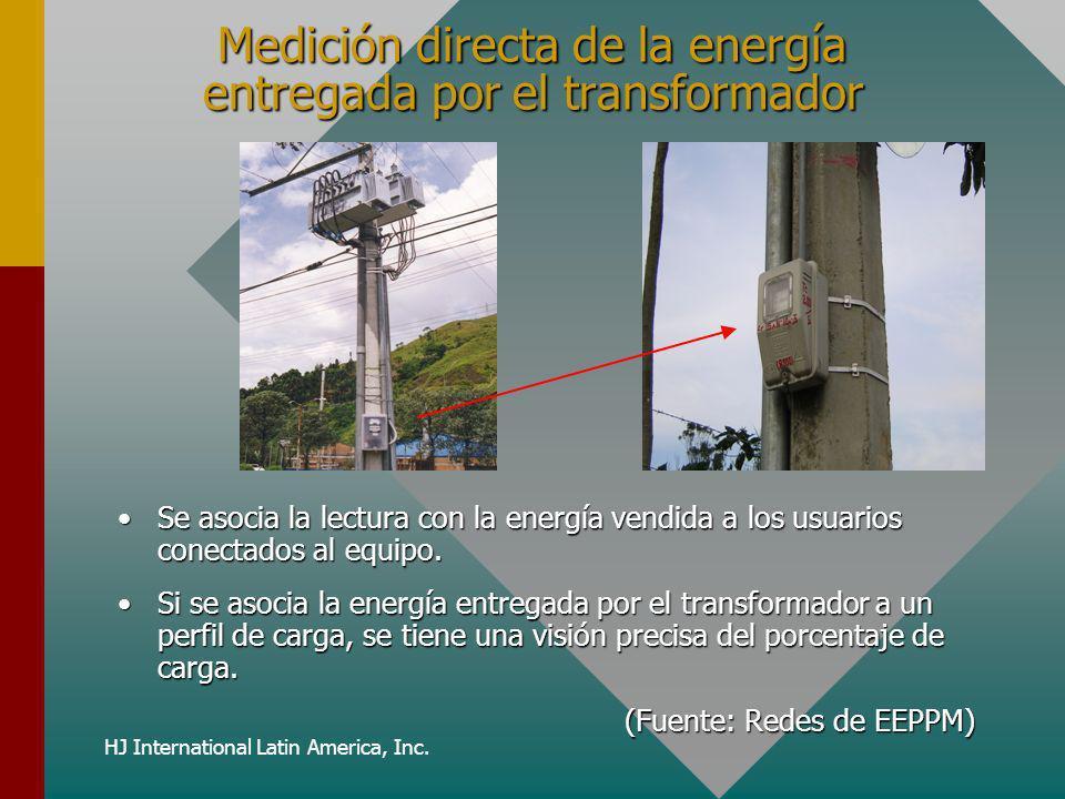 HJ International Latin America, Inc. Medición directa de la energía entregada por el transformador Se asocia la lectura con la energía vendida a los u