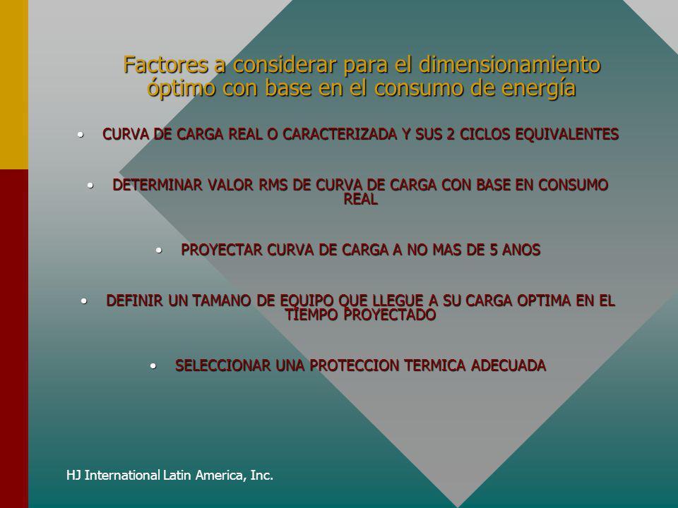 HJ International Latin America, Inc. Factores a considerar para el dimensionamiento óptimo con base en el consumo de energía CURVA DE CARGA REAL O CAR