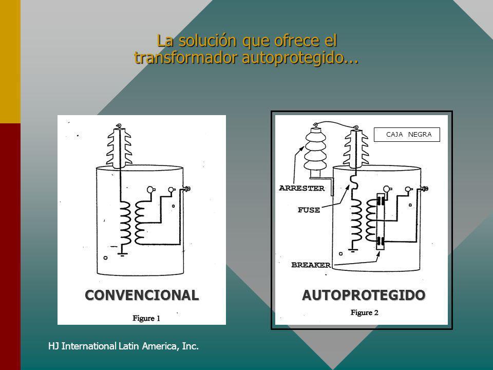 HJ International Latin America, Inc. La solución que ofrece el transformador autoprotegido... AUTOPROTEGIDOCONVENCIONAL CAJA NEGRA