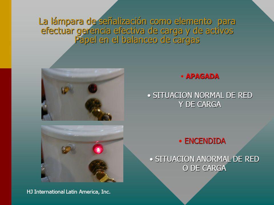 HJ International Latin America, Inc. La lámpara de señalización como elemento para efectuar gerencia efectiva de carga y de activos Papel en el balanc