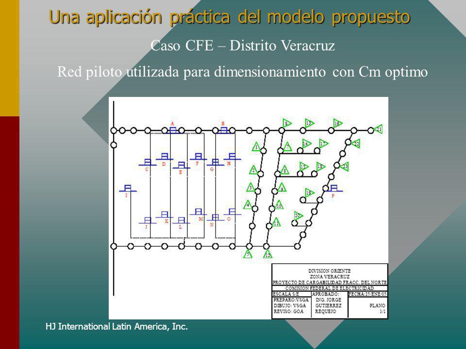 HJ International Latin America, Inc. Una aplicación práctica del modelo propuesto Caso CFE – Distrito Veracruz Red piloto utilizada para dimensionamie