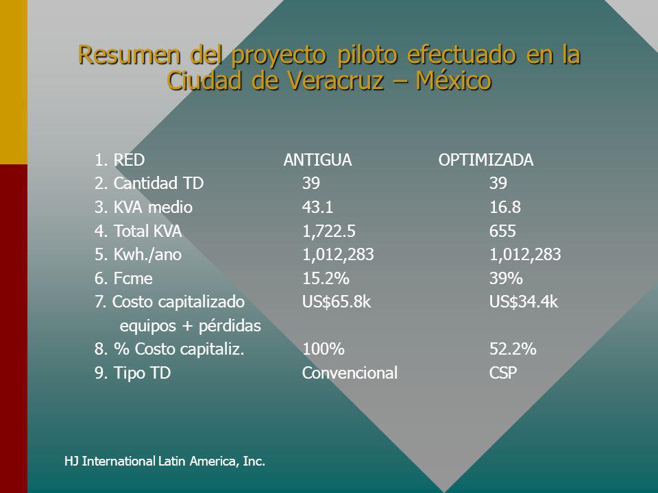 HJ International Latin America, Inc. Resumen del proyecto piloto efectuado en la Ciudad de Veracruz – México 1. RED ANTIGUA OPTIMIZADA 2. Cantidad TD