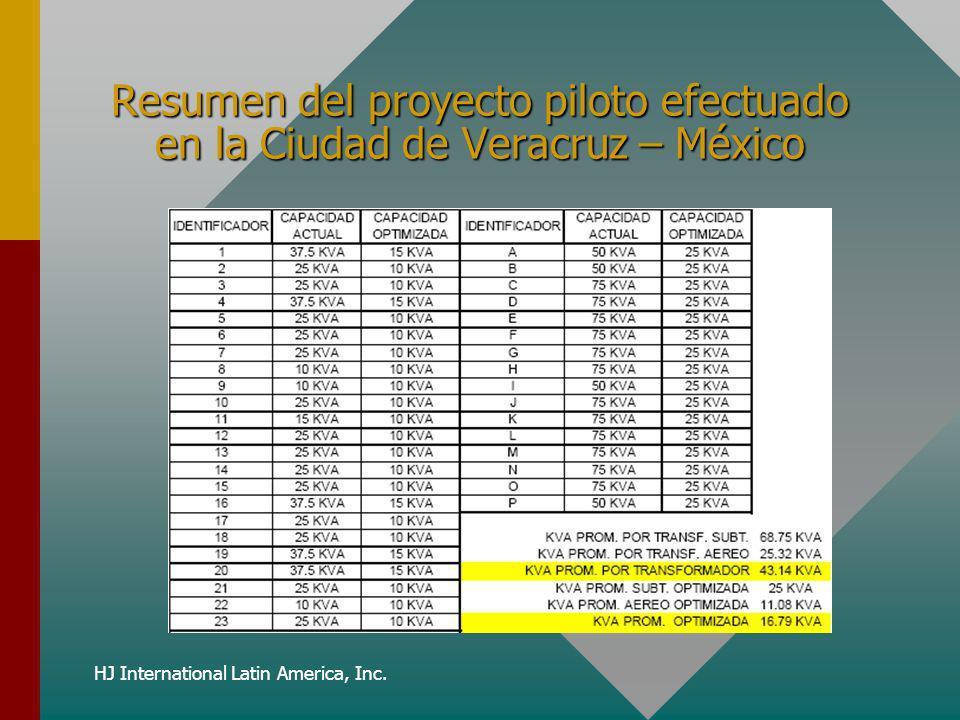 HJ International Latin America, Inc. Resumen del proyecto piloto efectuado en la Ciudad de Veracruz – México