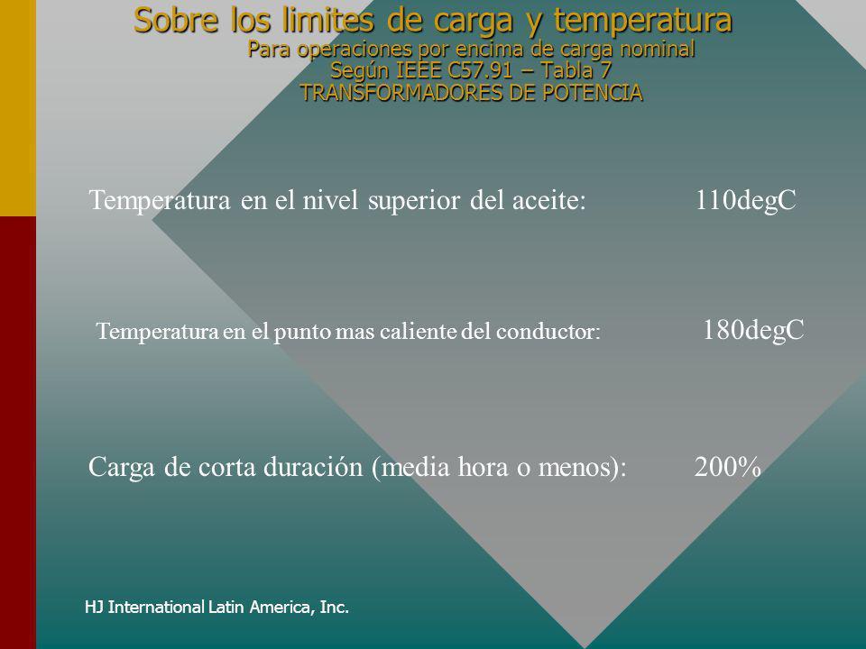 HJ International Latin America, Inc. Sobre los limites de carga y temperatura Para operaciones por encima de carga nominal Según IEEE C57.91 – Tabla 7