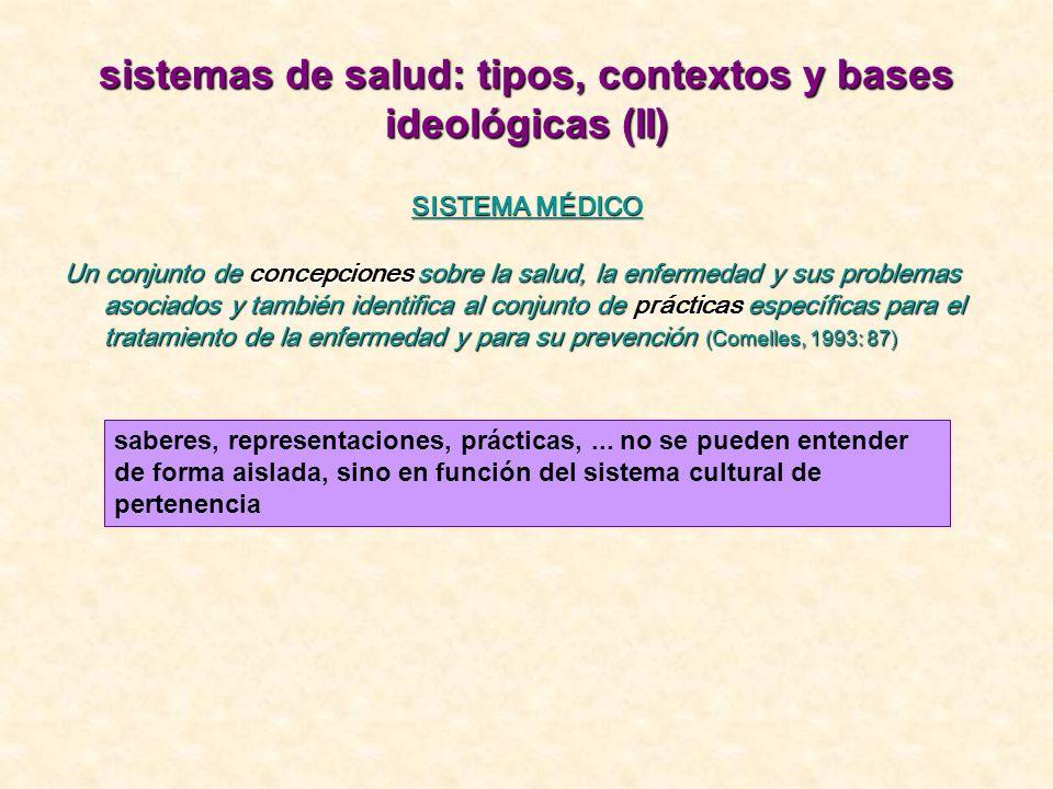 factores (inter)culturales en salud (II) Perspectiva histórica-cultural del proceso de salud-enfermedad- atención: S.