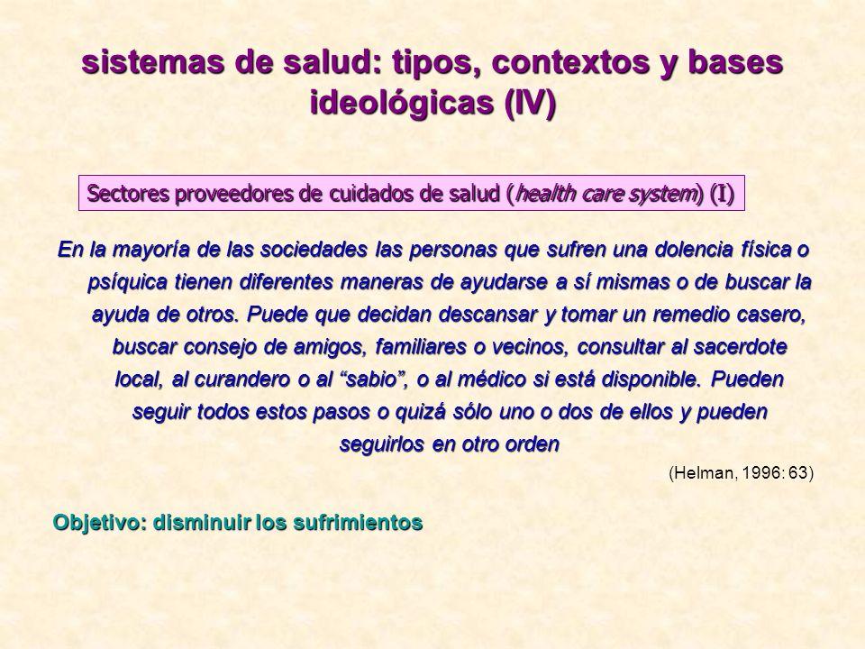 Bibliografía Alarcón, Ana María y otros (2003): >, Rev.