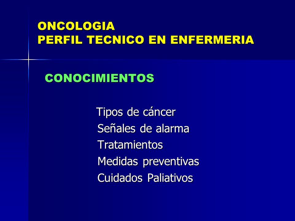 ONCOLOGIA PERFIL TECNICO EN ENFERMERIA CONOCIMIENTOS CONOCIMIENTOS Tipos de cáncer Tipos de cáncer Señales de alarma Señales de alarma Tratamientos Tr