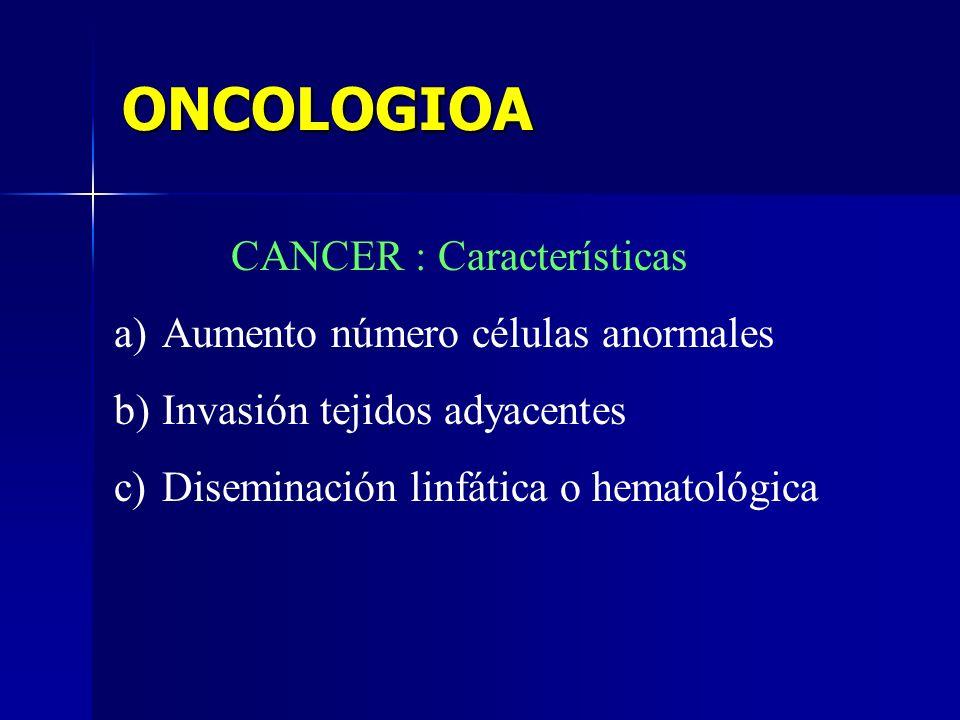 ONCOLOGIOA CANCER : Características a)Aumento número células anormales b)Invasión tejidos adyacentes c)Diseminación linfática o hematológica