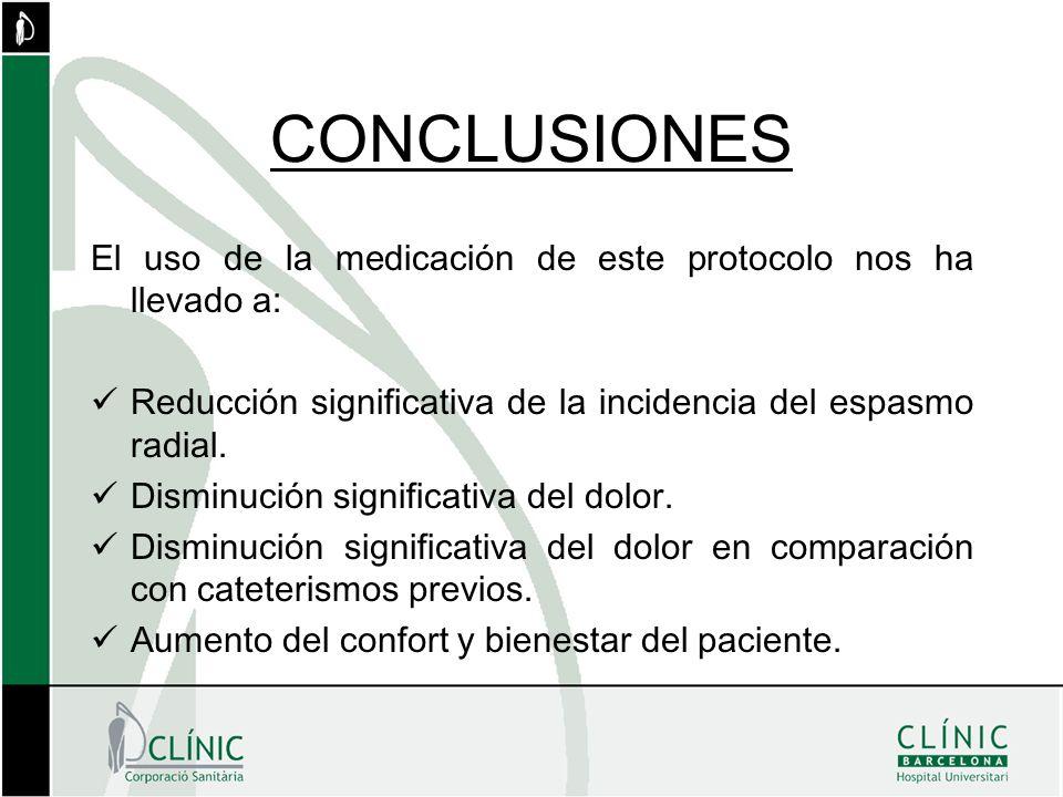 CONCLUSIONES El uso de la medicación de este protocolo nos ha llevado a: Reducción significativa de la incidencia del espasmo radial. Disminución sign