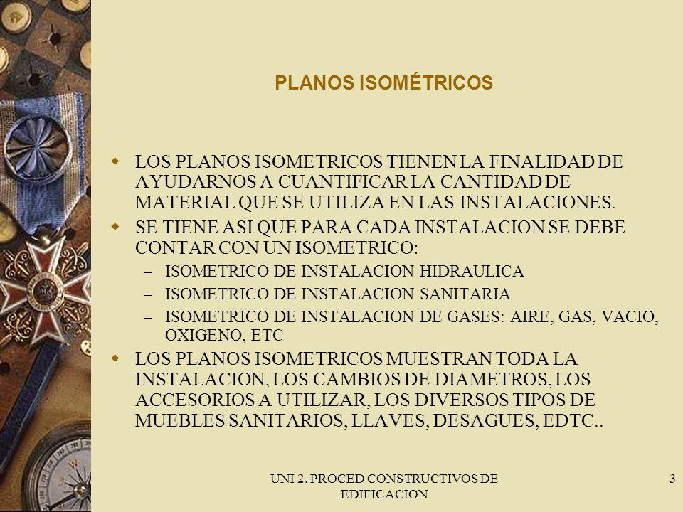 UNI 2. PROCED CONSTRUCTIVOS DE EDIFICACION 3 PLANOS ISOMÉTRICOS LOS PLANOS ISOMETRICOS TIENEN LA FINALIDAD DE AYUDARNOS A CUANTIFICAR LA CANTIDAD DE M