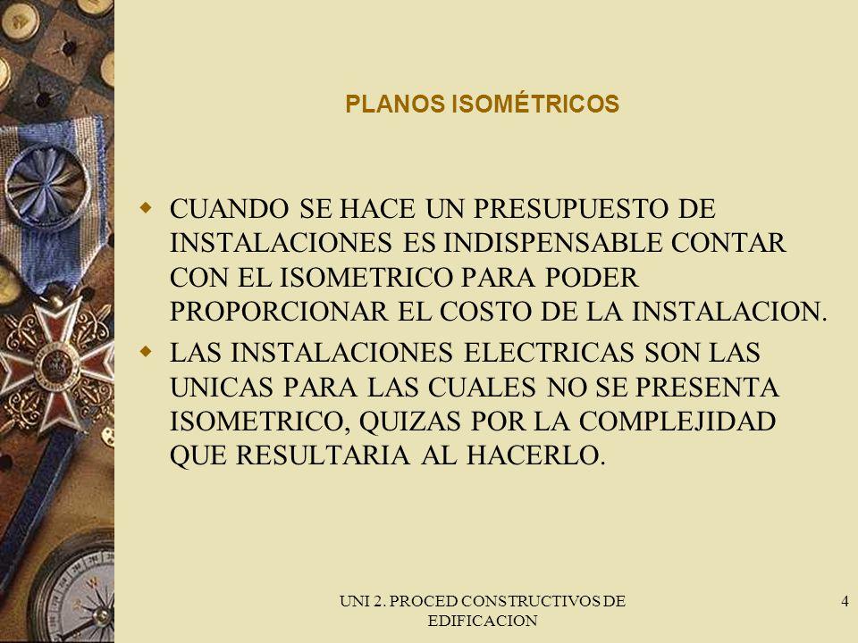 UNI 2. PROCED CONSTRUCTIVOS DE EDIFICACION 4 PLANOS ISOMÉTRICOS CUANDO SE HACE UN PRESUPUESTO DE INSTALACIONES ES INDISPENSABLE CONTAR CON EL ISOMETRI