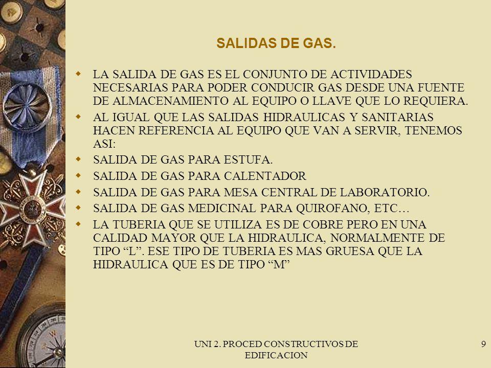 UNI 2. PROCED CONSTRUCTIVOS DE EDIFICACION 9 SALIDAS DE GAS. LA SALIDA DE GAS ES EL CONJUNTO DE ACTIVIDADES NECESARIAS PARA PODER CONDUCIR GAS DESDE U