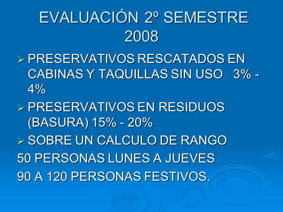 EVALUACIÓN 2º SEMESTRE 2008 EVALUACIÓN 2º SEMESTRE 2008 PRESERVATIVOS RESCATADOS EN CABINAS Y TAQUILLAS SIN USO 3% - 4% PRESERVATIVOS RESCATADOS EN CA