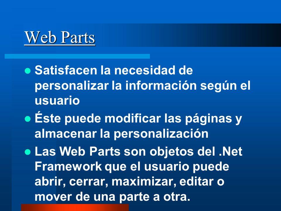 Web Parts Satisfacen la necesidad de personalizar la información según el usuario Éste puede modificar las páginas y almacenar la personalización Las