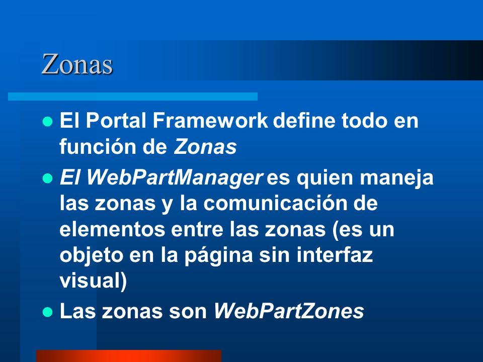 Zonas El Portal Framework define todo en función de Zonas El WebPartManager es quien maneja las zonas y la comunicación de elementos entre las zonas (