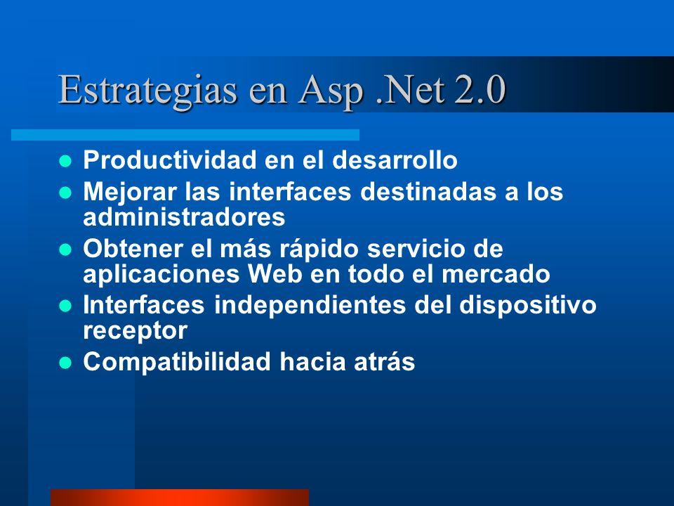 Estrategias en Asp.Net 2.0 Productividad en el desarrollo Mejorar las interfaces destinadas a los administradores Obtener el más rápido servicio de ap