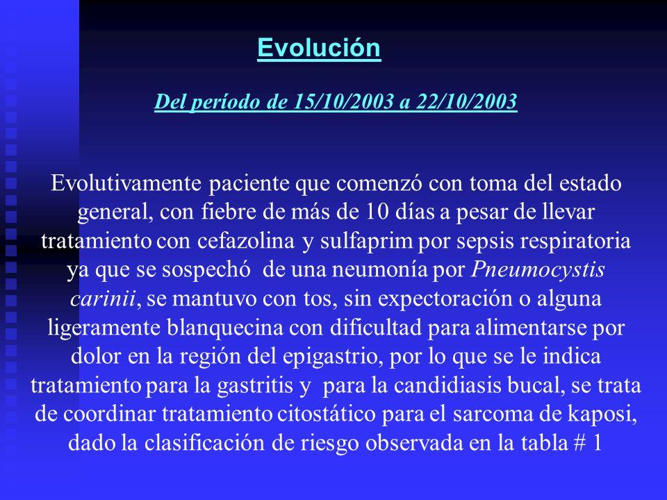 Del período de 15/10/2003 a 22/10/2003 Evolutivamente paciente que comenzó con toma del estado general, con fiebre de más de 10 días a pesar de llevar