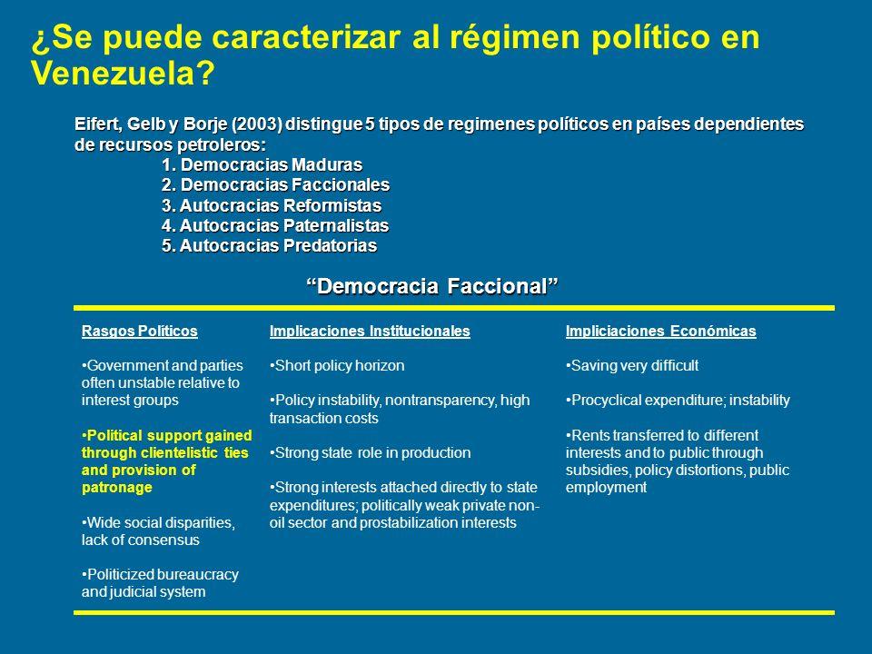 En Venezuela la Política Económica está profundamente condicionada Signo del Liderazgo Régimen Económico Estructura de la Economía Condiciones Iniciales Profundización del Modelo Rentista El curso de la Política Económica Estrategia Instrumental Sub-producto (Excluyente y Empobrecedor) (Dependiente de un Recurso Natural) (Transformacional) Mantener la Apariencia Democrática Condicionante