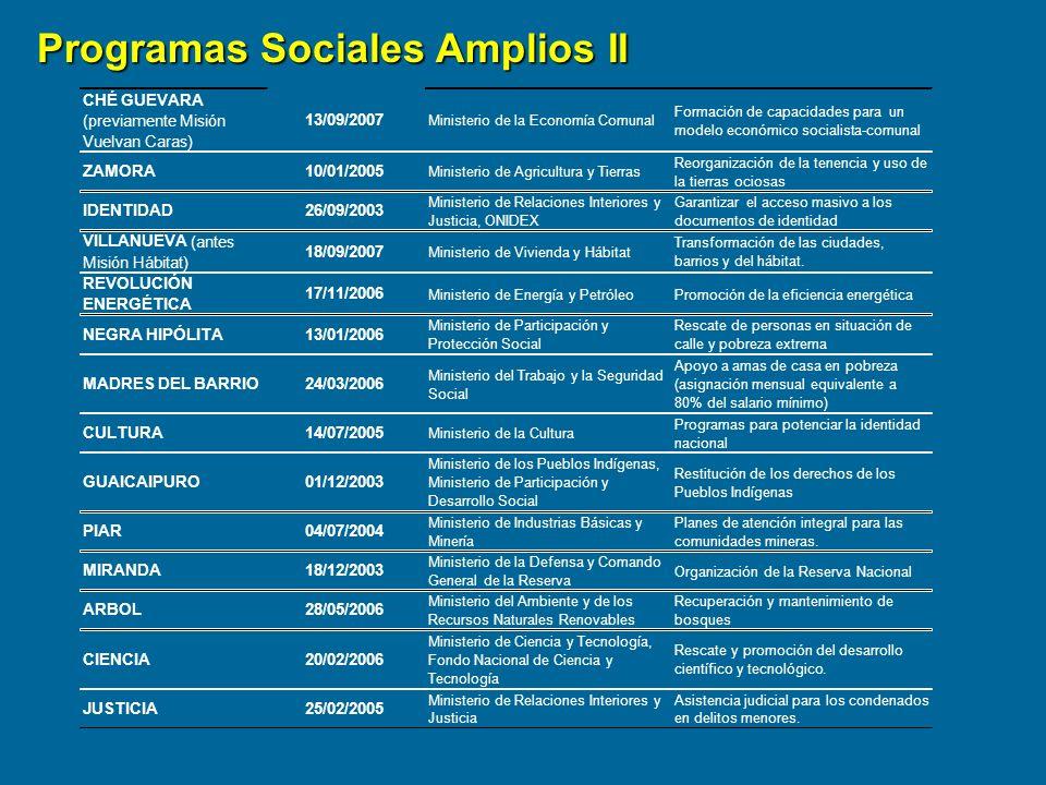 Programas Sociales Amplios II