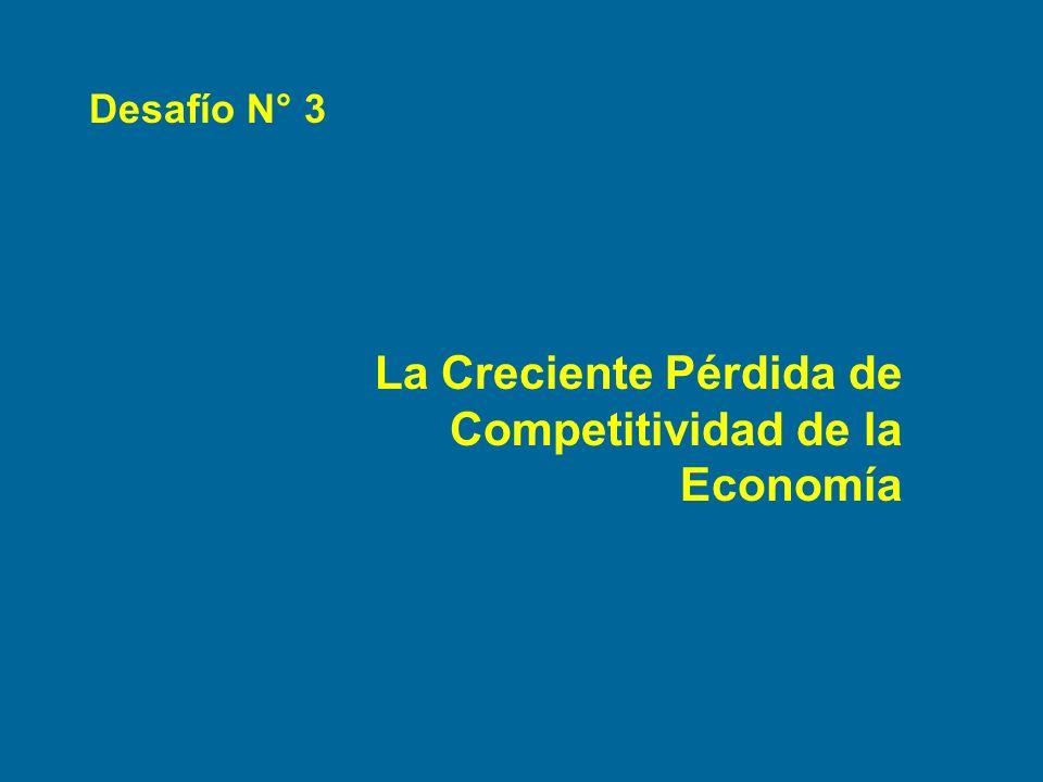 Desafío N° 3 La Creciente Pérdida de Competitividad de la Economía