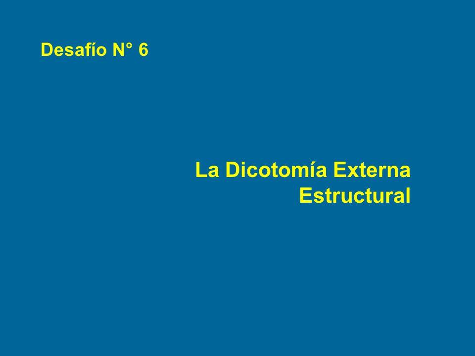 Desafío N° 6 La Dicotomía Externa Estructural