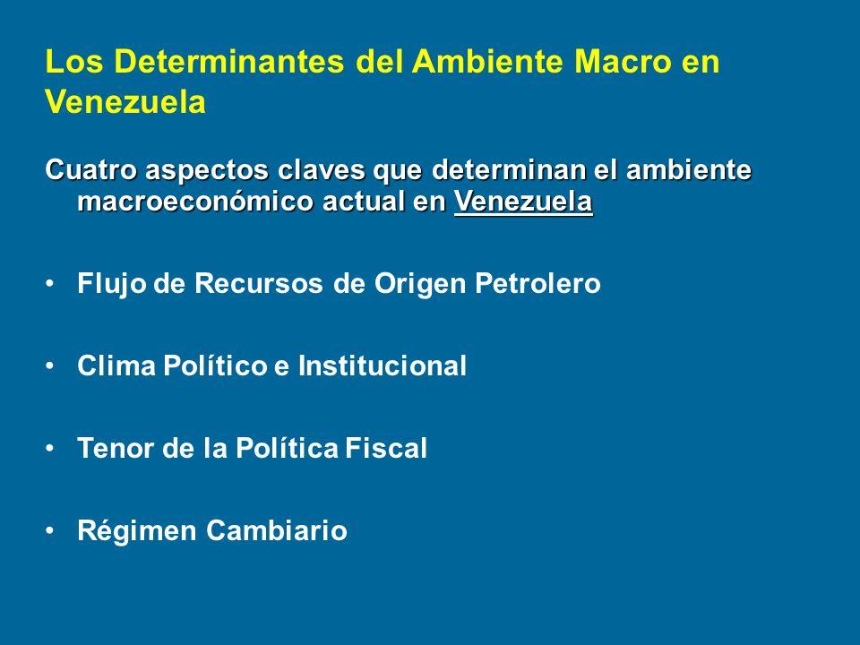 Cuatro aspectos claves que determinan el ambiente macroeconómico actual en Venezuela Flujo de Recursos de Origen Petrolero Clima Político e Institucio