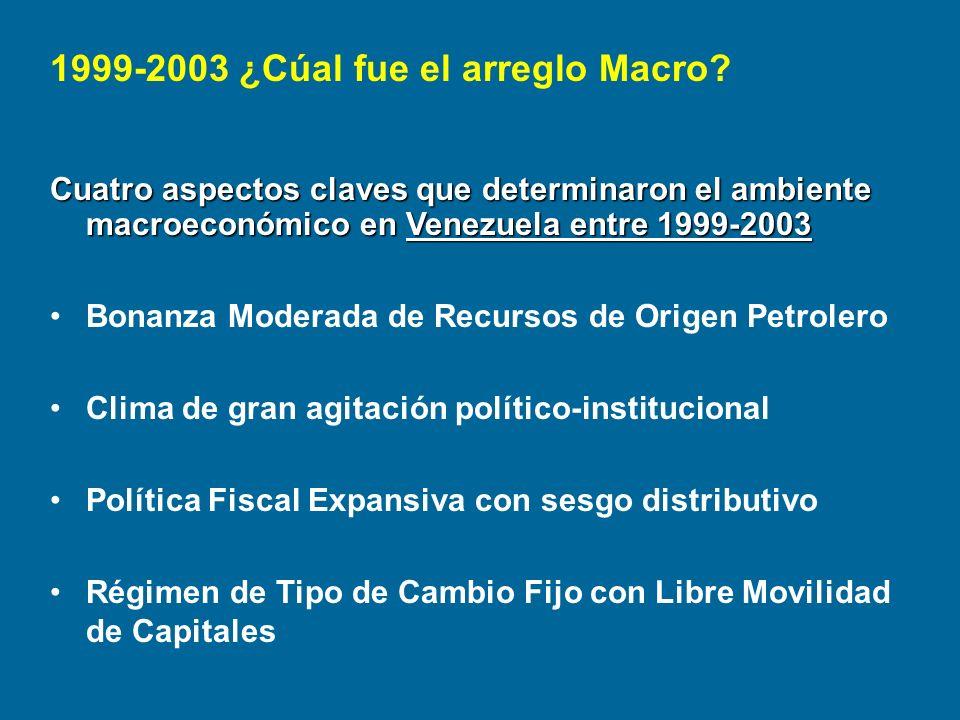 Cuatro aspectos claves que determinaron el ambiente macroeconómico en Venezuela entre 1999-2003 Bonanza Moderada de Recursos de Origen Petrolero Clima
