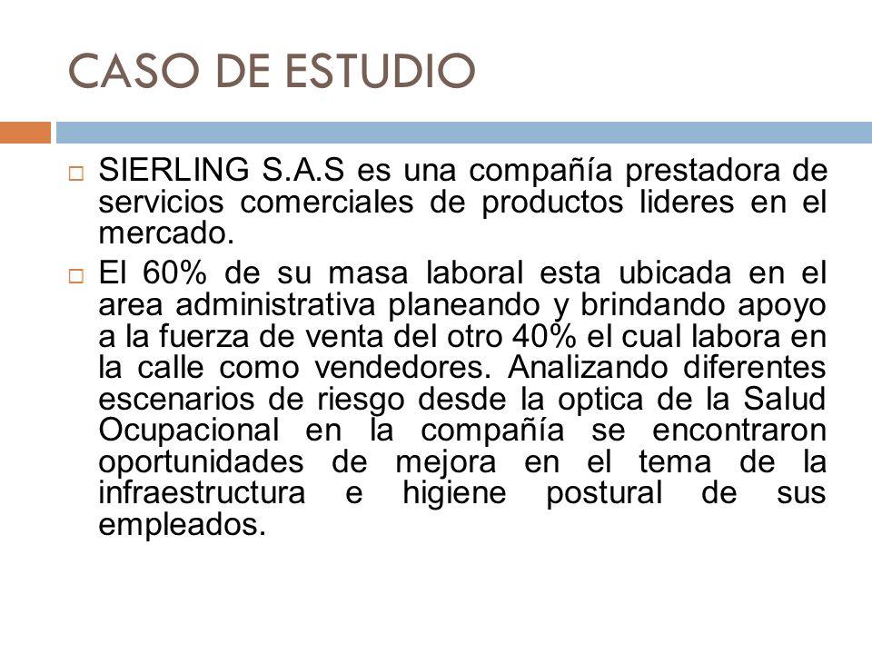 CASO DE ESTUDIO SIERLING S.A.S es una compañía prestadora de servicios comerciales de productos lideres en el mercado. El 60% de su masa laboral esta