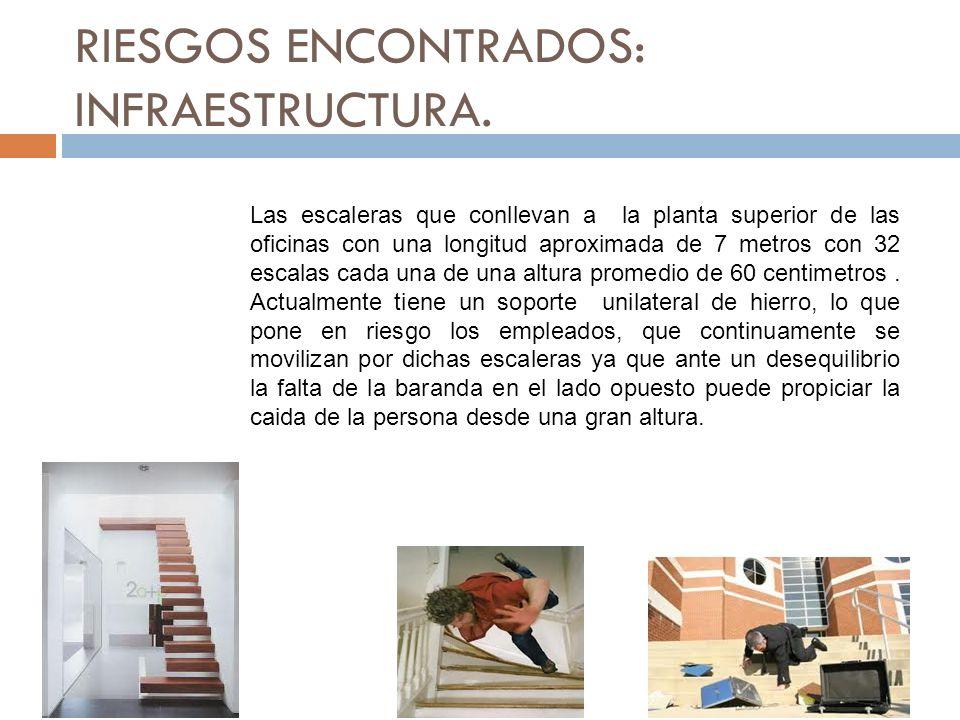 RIESGOS ENCONTRADOS: INFRAESTRUCTURA. Las escaleras que conllevan a la planta superior de las oficinas con una longitud aproximada de 7 metros con 32