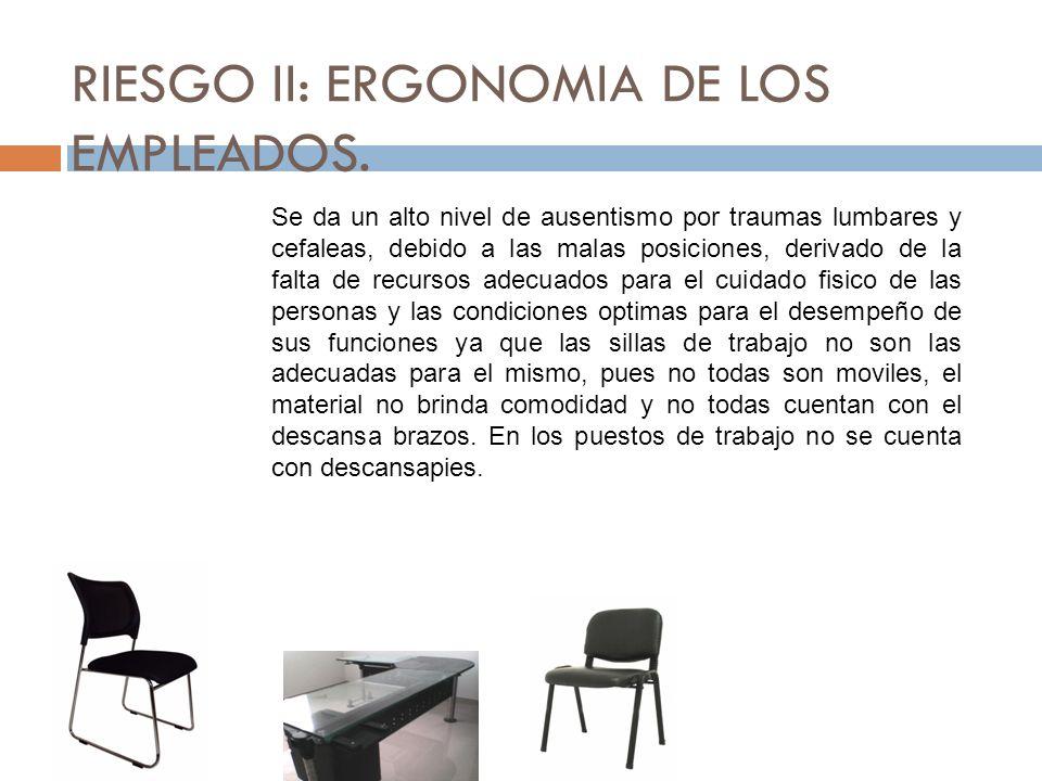 RIESGO II: ERGONOMIA DE LOS EMPLEADOS. Se da un alto nivel de ausentismo por traumas lumbares y cefaleas, debido a las malas posiciones, derivado de l