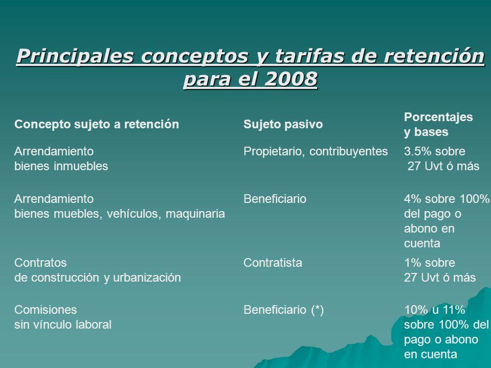 Principales conceptos y tarifas de retención para el 2008 Concepto sujeto a retenciónSujeto pasivo Porcentajes y bases Arrendamiento bienes inmuebles