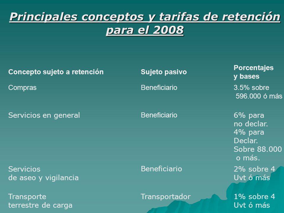 Principales conceptos y tarifas de retención para el 2008 Concepto sujeto a retenciónSujeto pasivo Porcentajes y bases ComprasBeneficiario3.5% sobre 5